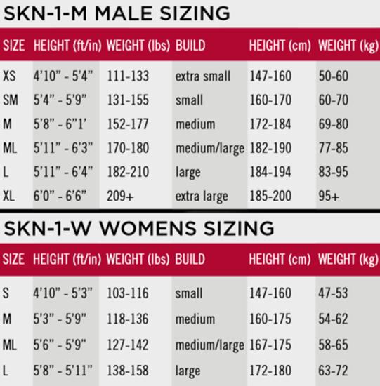 SKN-1_SIZE_CHART