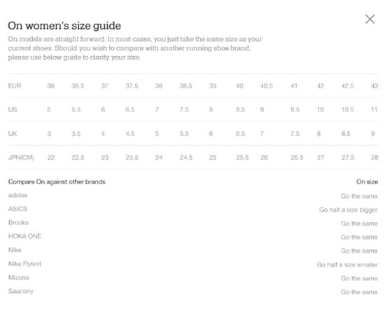 ON WOMEN'S SIZE GUIDE